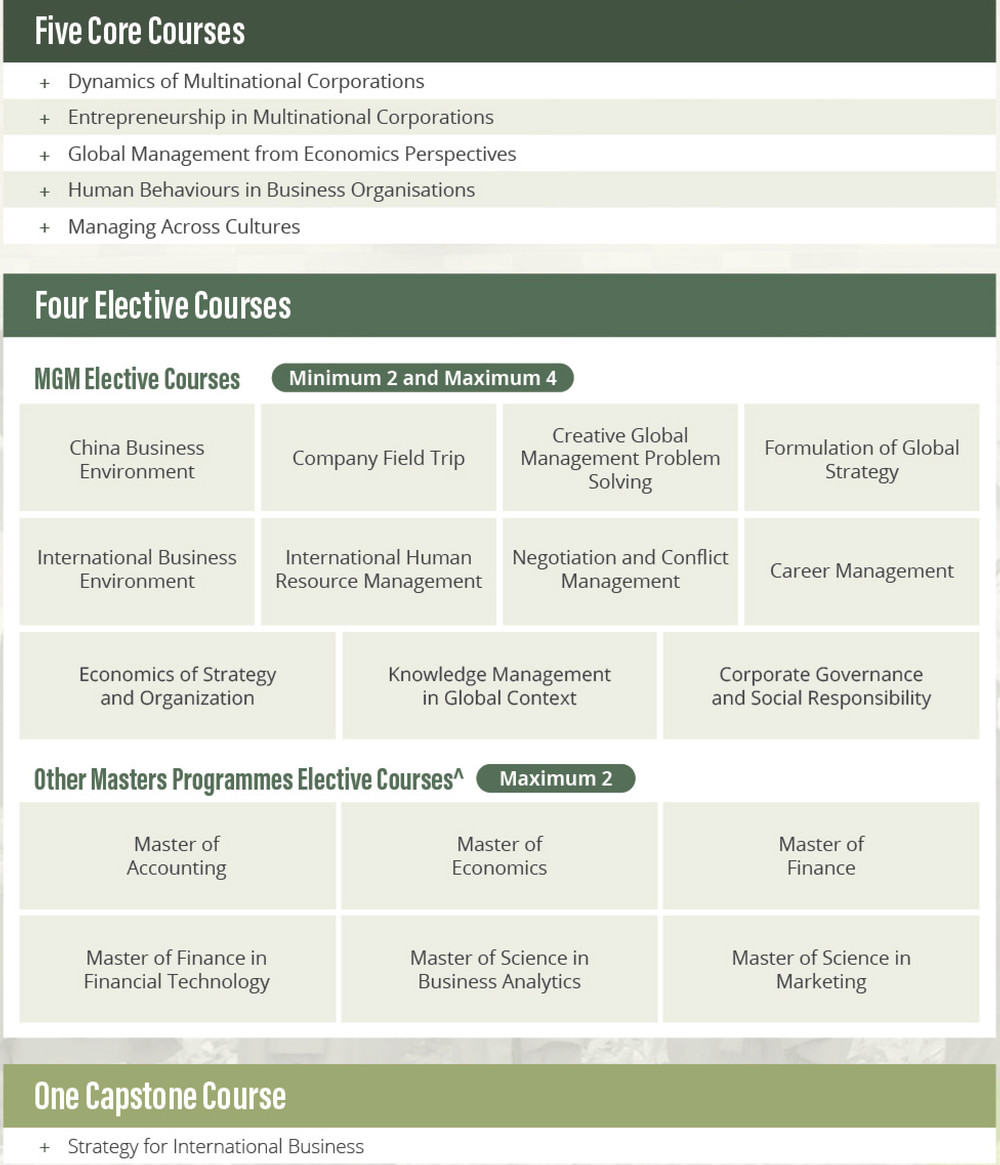 MGM_courses-02