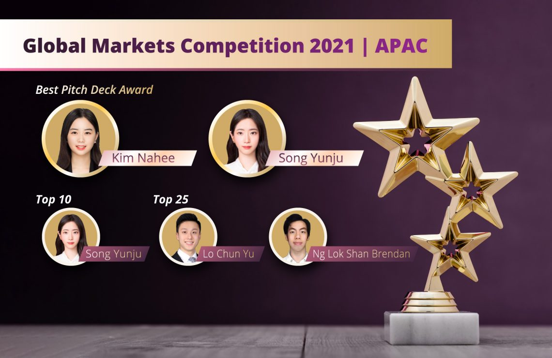 HKU Business School students achieve top results in Global Markets Competition 2021 | APAC