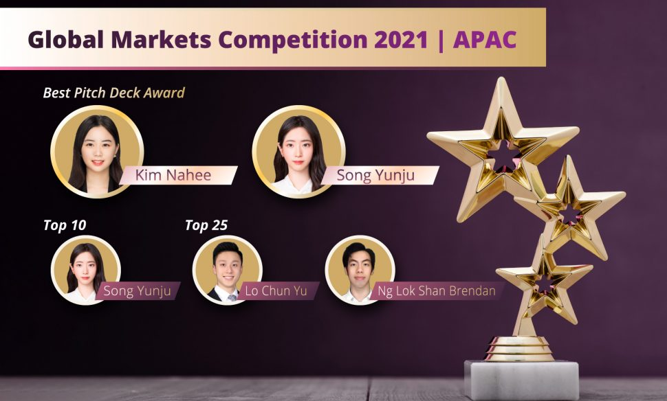 HKU Business School students achieve top results in Global Markets Competition 2021   APAC